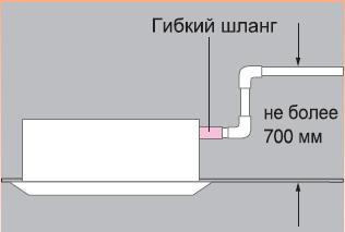 FDTC VD drenag 700