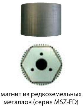 MXZ-C-VA dvigatel
